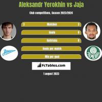 Aleksandr Yerokhin vs Jaja h2h player stats