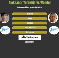 Aleksandr Yerokhin vs Wendel h2h player stats