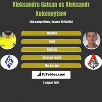 Aleksandru Gatcan vs Aleksandr Kolomeytsev h2h player stats