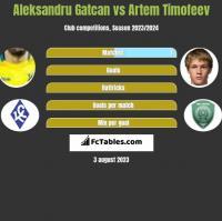 Aleksandru Gatcan vs Artem Timofeev h2h player stats