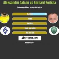 Aleksandru Gatcan vs Bernard Berisha h2h player stats