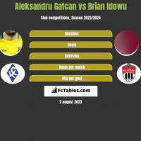 Aleksandru Gatcan vs Brian Idowu h2h player stats