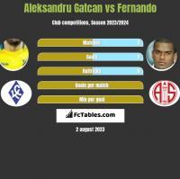 Aleksandru Gatcan vs Fernando h2h player stats