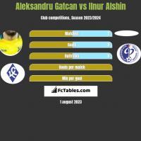 Aleksandru Gatcan vs Ilnur Alshin h2h player stats