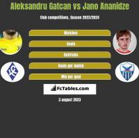 Aleksandru Gatcan vs Jano Ananidze h2h player stats