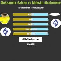 Aleksandru Gatcan vs Maksim Glushenkov h2h player stats