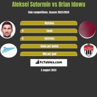 Aleksei Sutormin vs Brian Idowu h2h player stats
