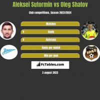 Aleksei Sutormin vs Oleg Shatov h2h player stats