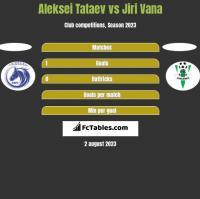 Aleksei Tataev vs Jiri Vana h2h player stats