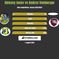 Aleksiej Jonow vs Andres Vombergar h2h player stats