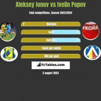 Aleksiej Jonow vs Ivelin Popov h2h player stats