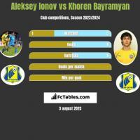 Aleksiej Jonow vs Khoren Bayramyan h2h player stats