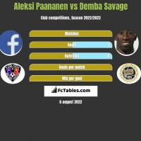 Aleksi Paananen vs Demba Savage h2h player stats