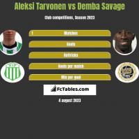 Aleksi Tarvonen vs Demba Savage h2h player stats