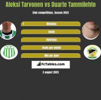 Aleksi Tarvonen vs Duarte Tammilehto h2h player stats