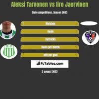 Aleksi Tarvonen vs Iiro Jaervinen h2h player stats
