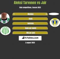 Aleksi Tarvonen vs Jair h2h player stats