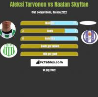 Aleksi Tarvonen vs Naatan Skyttae h2h player stats