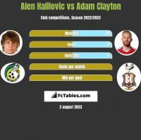 Alen Halilovic vs Adam Clayton h2h player stats