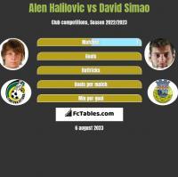 Alen Halilovic vs David Simao h2h player stats