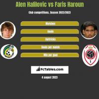 Alen Halilovic vs Faris Haroun h2h player stats