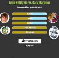 Alen Halilovic vs Gary Gardner h2h player stats