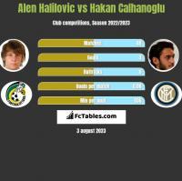 Alen Halilovic vs Hakan Calhanoglu h2h player stats