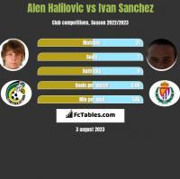 Alen Halilovic vs Ivan Sanchez h2h player stats