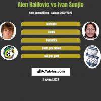 Alen Halilovic vs Ivan Sunjic h2h player stats