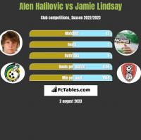 Alen Halilovic vs Jamie Lindsay h2h player stats