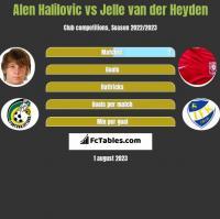 Alen Halilovic vs Jelle van der Heyden h2h player stats