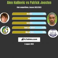 Alen Halilovic vs Patrick Joosten h2h player stats