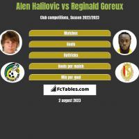 Alen Halilovic vs Reginald Goreux h2h player stats