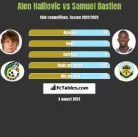 Alen Halilovic vs Samuel Bastien h2h player stats