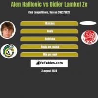 Alen Halilovic vs Didier Lamkel Ze h2h player stats