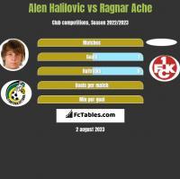 Alen Halilovic vs Ragnar Ache h2h player stats