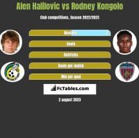 Alen Halilovic vs Rodney Kongolo h2h player stats