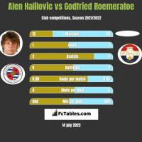 Alen Halilovic vs Godfried Roemeratoe h2h player stats