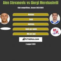 Alen Stevanovic vs Giorgi Merebashvili h2h player stats