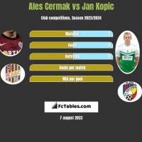 Ales Cermak vs Jan Kopic h2h player stats
