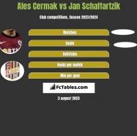 Ales Cermak vs Jan Schaffartzik h2h player stats