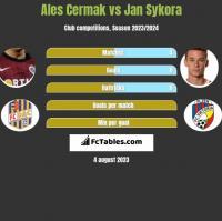 Ales Cermak vs Jan Sykora h2h player stats