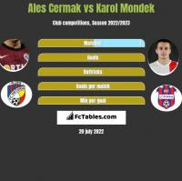 Ales Cermak vs Karol Mondek h2h player stats