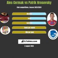 Ales Cermak vs Patrik Hrosovsky h2h player stats