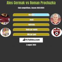 Ales Cermak vs Roman Prochazka h2h player stats