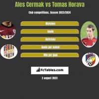 Ales Cermak vs Tomas Horava h2h player stats