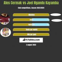 Ales Cermak vs Joel Ngandu Kayamba h2h player stats