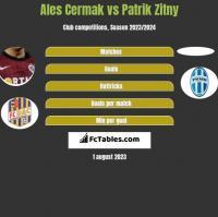Ales Cermak vs Patrik Zitny h2h player stats