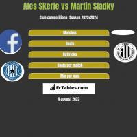 Ales Skerle vs Martin Sladky h2h player stats