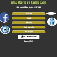 Ales Skerle vs Radek Latal h2h player stats